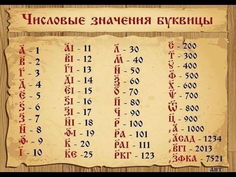 буквица древнеславян by Mykolay Avatar