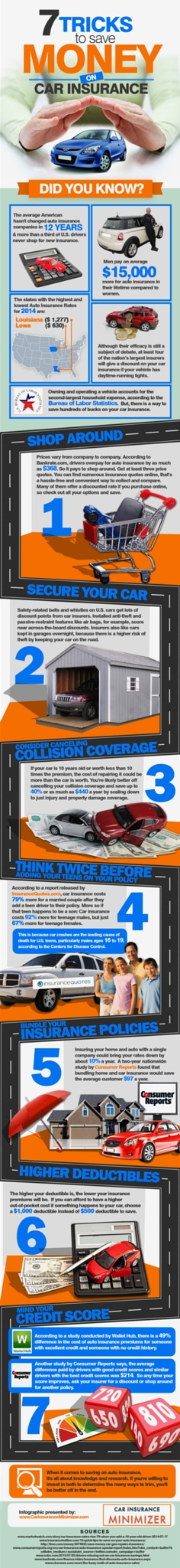 7 Tricks To Save Money On Car Insurance by Jufcy
