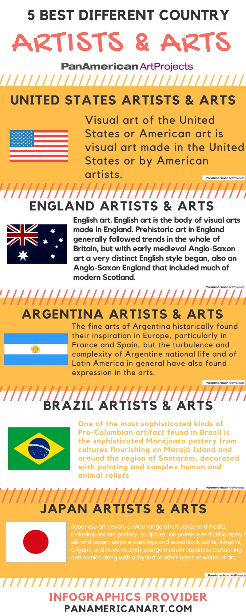 5 Best Different Countries Artist & Arts | Pan American Art Projects by panamericanart