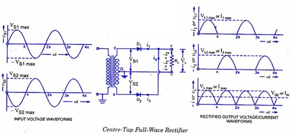 m_centre-tap-full-wave-rectifier.jpg by goutamcal